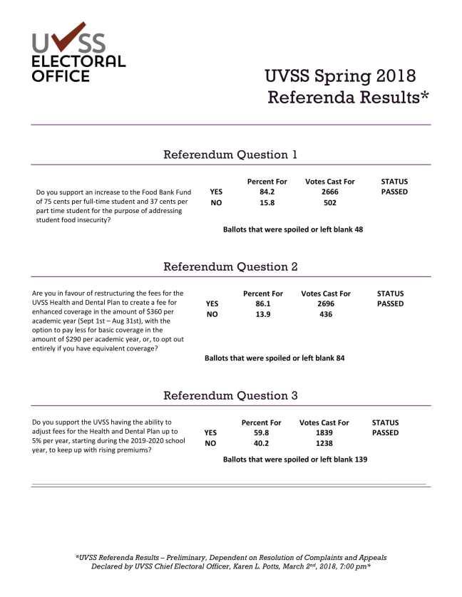 2018 Spring - Referenda Results - FINAL-1.jpg